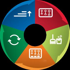 Representação gráfica da metodologia 5S